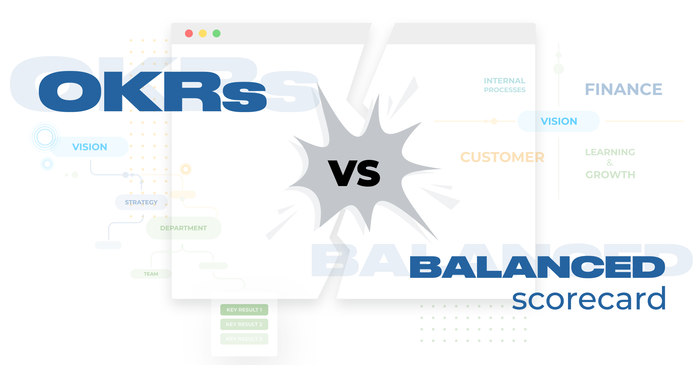 OKRs vs Balanced Scorecard: What's the Difference
